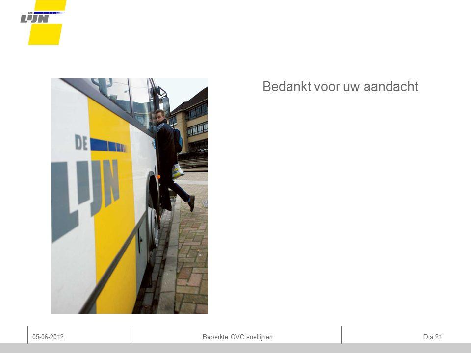 05-06-2012Beperkte OVC snellijnen Dia 21 Bedankt voor uw aandacht