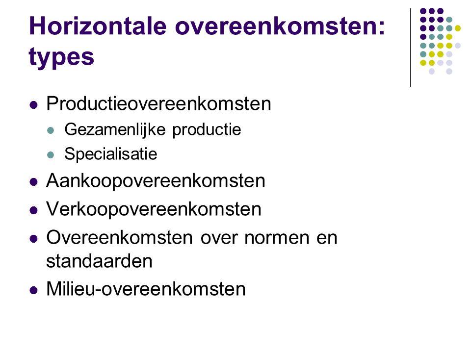 Horizontale overeenkomsten: types Productieovereenkomsten Gezamenlijke productie Specialisatie Aankoopovereenkomsten Verkoopovereenkomsten Overeenkomsten over normen en standaarden Milieu-overeenkomsten