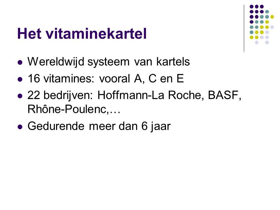 Het vitaminekartel Wereldwijd systeem van kartels 16 vitamines: vooral A, C en E 22 bedrijven: Hoffmann-La Roche, BASF, Rhône-Poulenc,… Gedurende meer