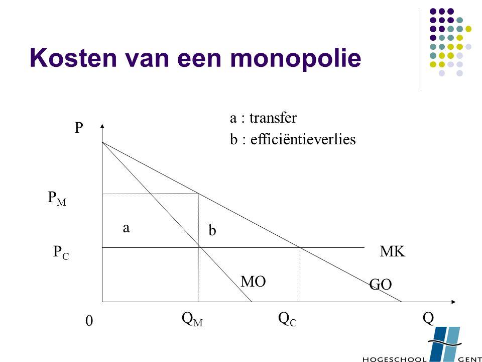 Kosten van een monopolie 0 Q P MKPCPC PMPM QCQC QMQM a b a : transfer b : efficiëntieverlies GO MO