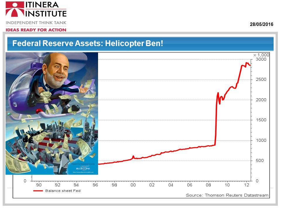 28/05/2016 Federal Reserve Assets: Helicopter Ben!
