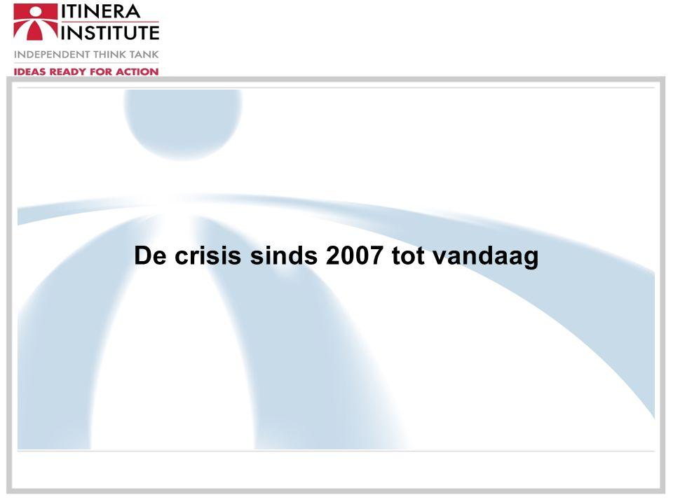De crisis sinds 2007 tot vandaag