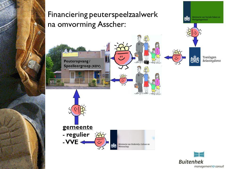 Financiering peuterspeelzaalwerk na omvorming Asscher: Peuteropvang / Speelleergroep (KDV) gemeente - regulier - VVE