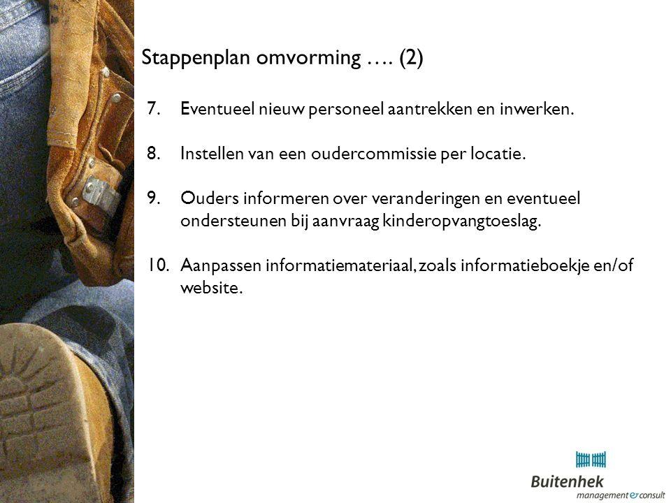 Stappenplan omvorming …. (2) 7.Eventueel nieuw personeel aantrekken en inwerken.