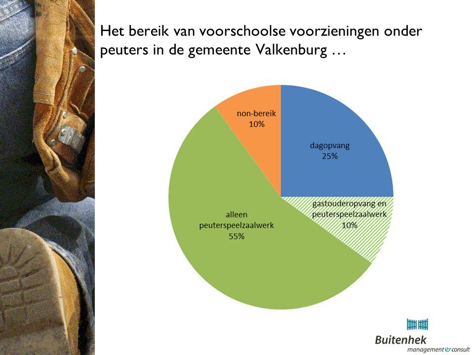 Het bereik van voorschoolse voorzieningen onder peuters in de gemeente Valkenburg …