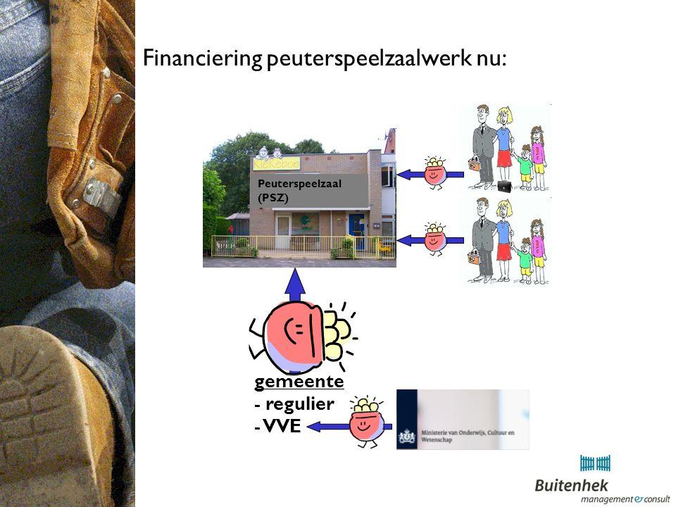 Financiering peuterspeelzaalwerk nu: Peuterspeelzaal (PSZ) gemeente - regulier - VVE