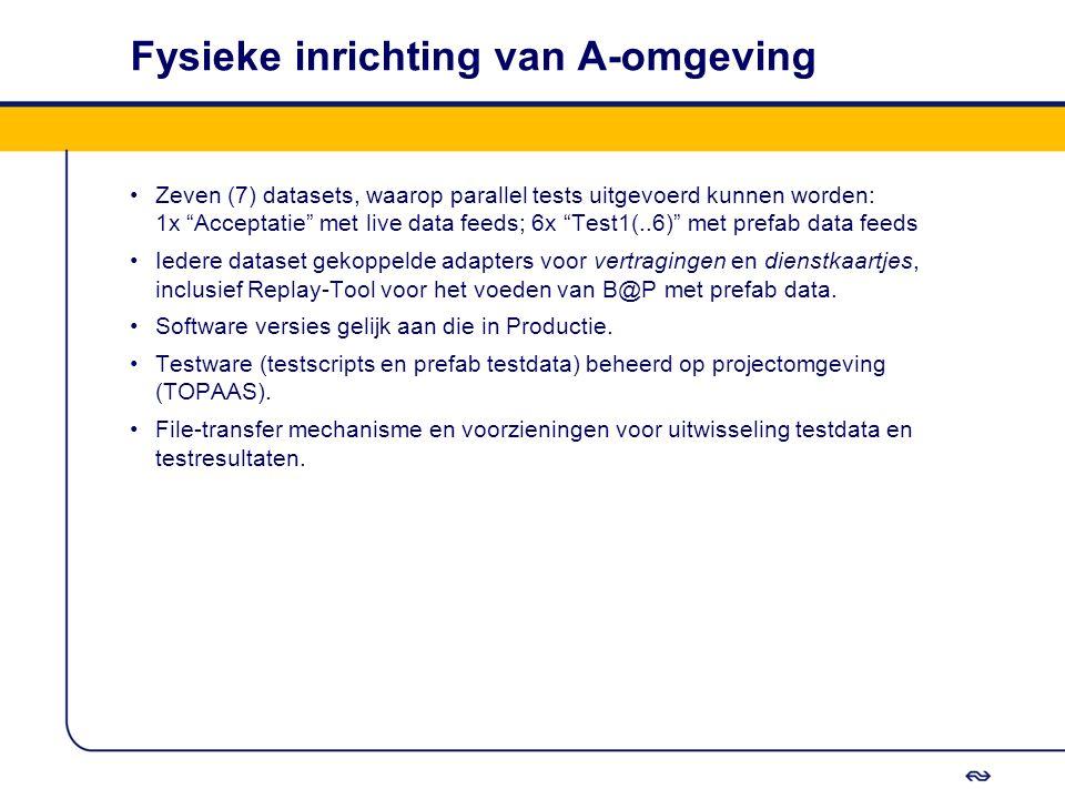 """Fysieke inrichting van A-omgeving Zeven (7) datasets, waarop parallel tests uitgevoerd kunnen worden: 1x """"Acceptatie"""" met live data feeds; 6x """"Test1(."""