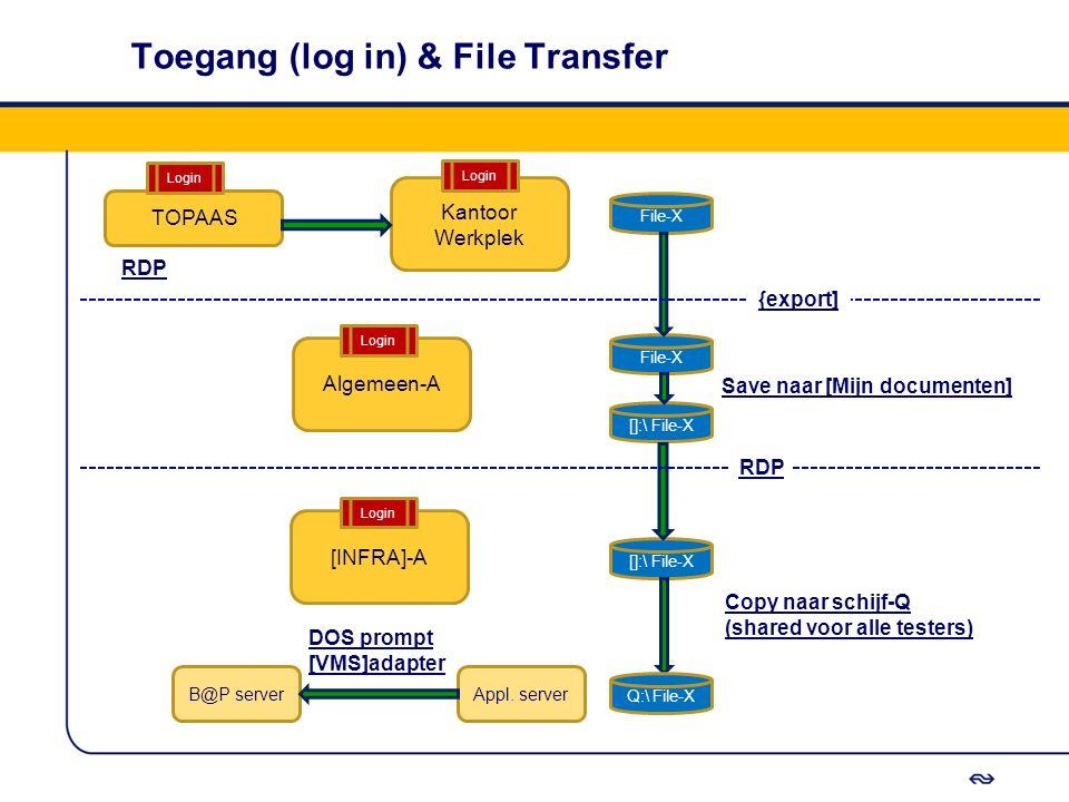 Toegang (log in) & File Transfer File-X Kantoor Werkplek TOPAAS Algemeen-A [INFRA]-A File-X []:\ File-X Save naar [Mijn documenten] Copy naar schijf-Q