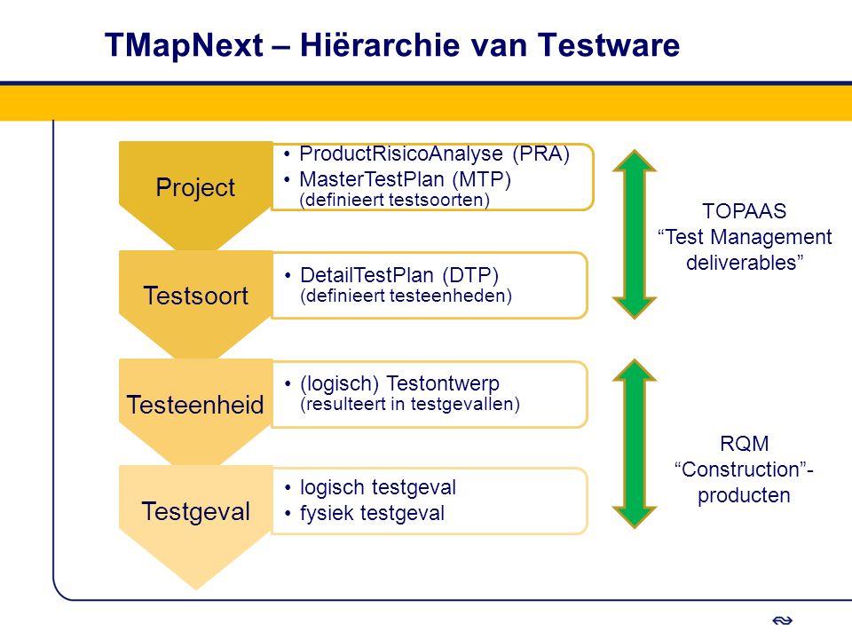 TMapNext – Hiërarchie van Testware Project ProductRisicoAnalyse (PRA) MasterTestPlan (MTP) (definieert testsoorten) Testsoort DetailTestPlan (DTP) (de