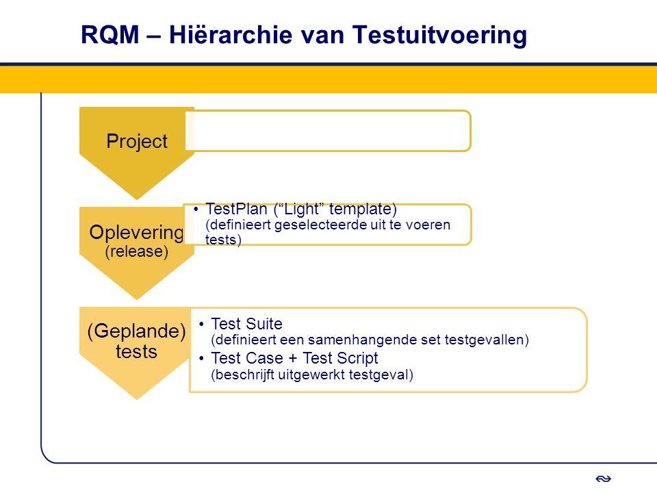 """RQM – Hiërarchie van Testuitvoering Project Oplevering (release) TestPlan (""""Light"""" template) (definieert geselecteerde uit te voeren tests) (Geplande)"""