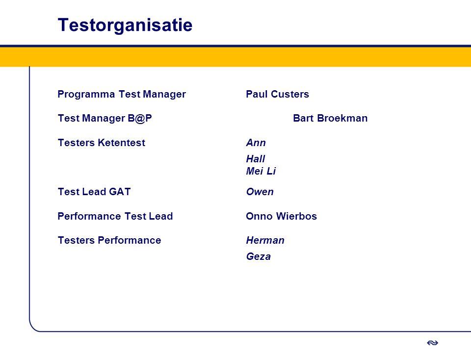 Testorganisatie Programma Test ManagerPaul Custers Test Manager B@PBart Broekman Testers KetentestAnn Hall Mei Li Test Lead GATOwen Performance Test L