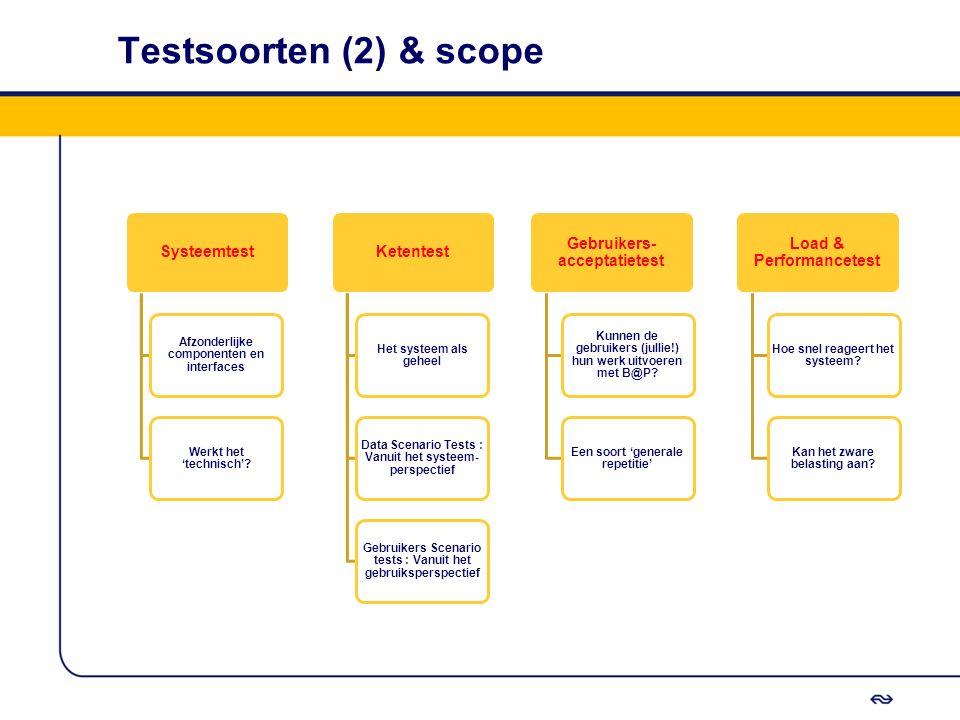 Testsoorten (2) & scope Systeemtest Afzonderlijke componenten en interfaces Werkt het 'technisch'? Ketentest Het systeem als geheel Data Scenario Test