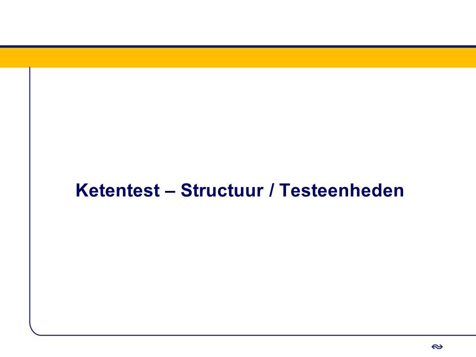 Ketentest – Structuur / Testeenheden