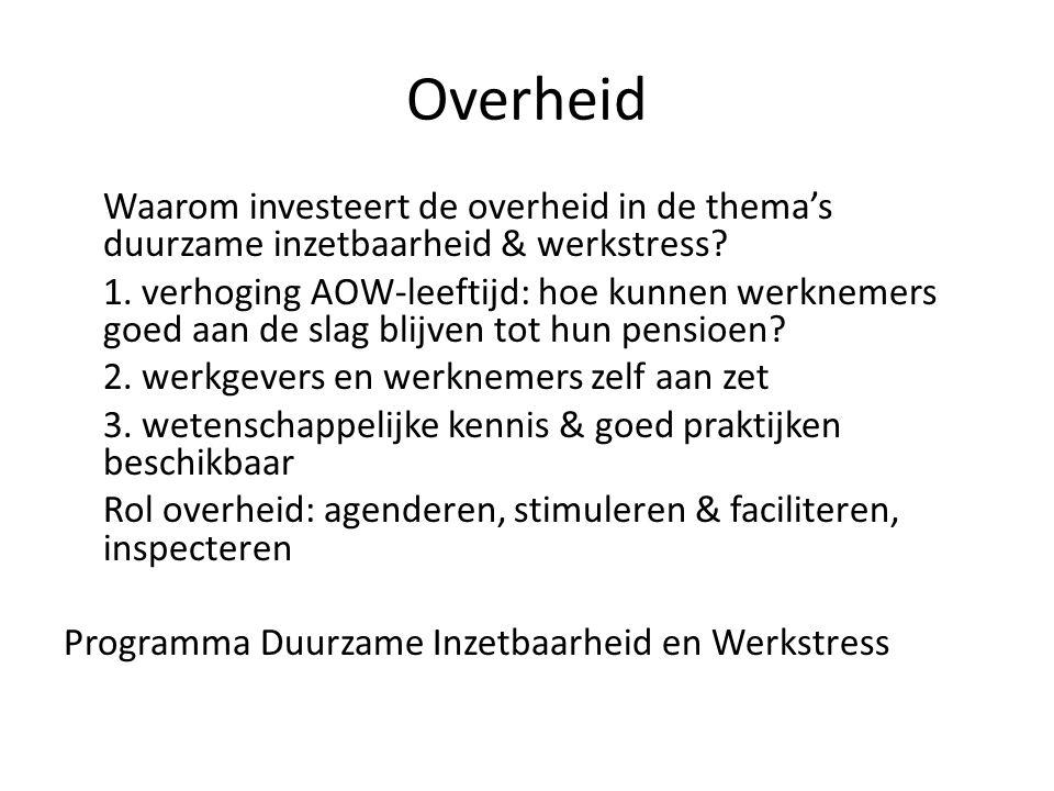 Overheid Waarom investeert de overheid in de thema's duurzame inzetbaarheid & werkstress.
