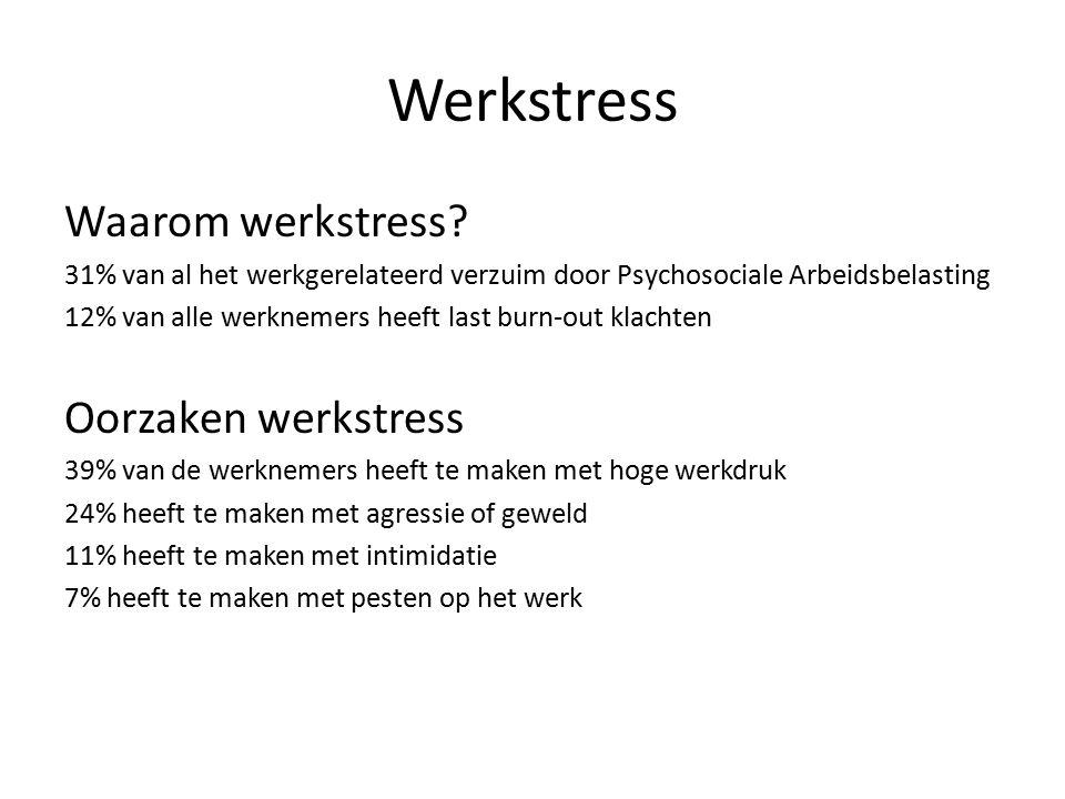 Werkstress Waarom werkstress.