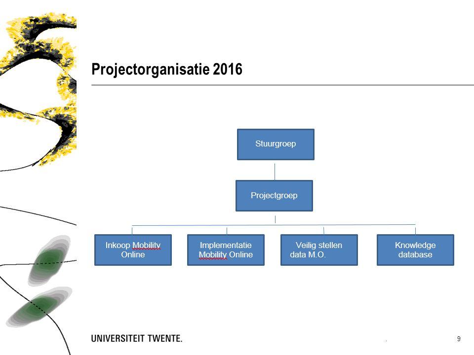 Projectorganisatie 2016. 9