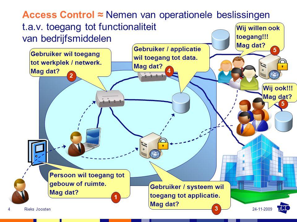 24-11-2009Rieks Joosten4 Access Control ≈ Nemen van operationele beslissingen t.a.v.