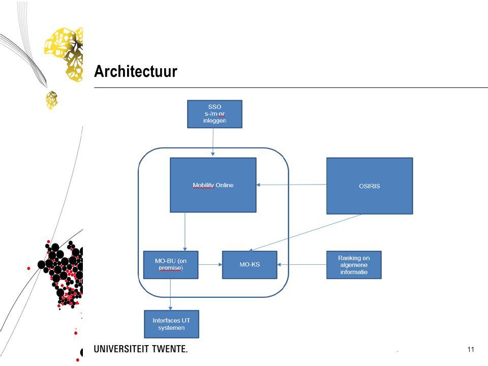 Architectuur. 11