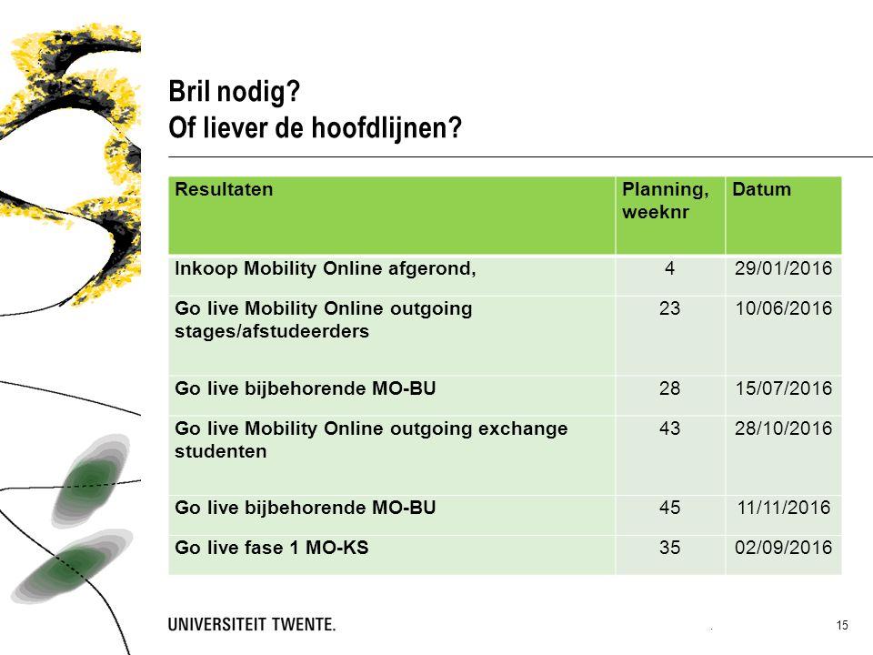 Bril nodig? Of liever de hoofdlijnen? ResultatenPlanning, weeknr Datum Inkoop Mobility Online afgerond,429/01/2016 Go live Mobility Online outgoing st