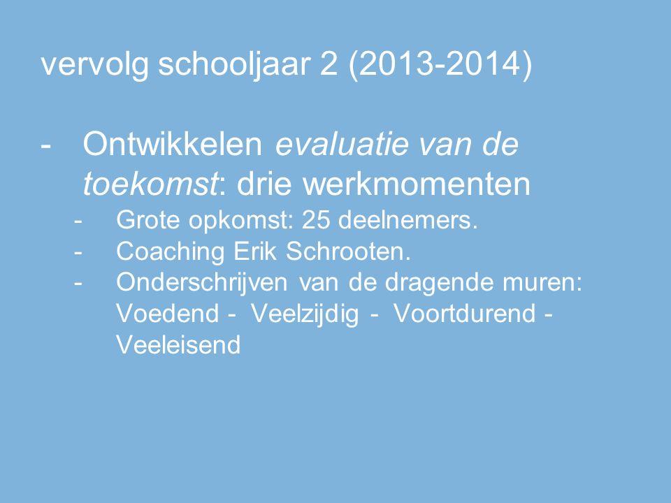 vervolg schooljaar 2 (2013-2014) -Ontwikkelen evaluatie van de toekomst: drie werkmomenten -Grote opkomst: 25 deelnemers.