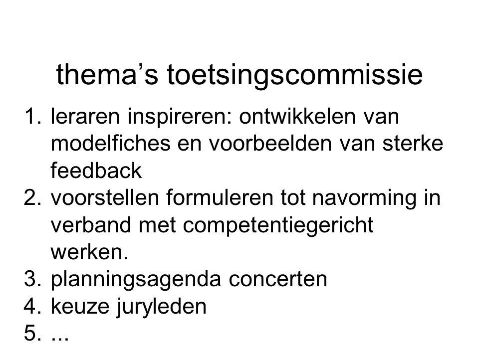 thema's toetsingscommissie 1.leraren inspireren: ontwikkelen van modelfiches en voorbeelden van sterke feedback 2.voorstellen formuleren tot navorming in verband met competentiegericht werken.