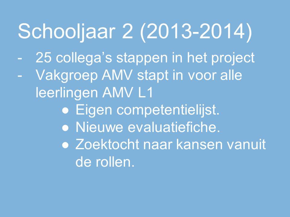 Schooljaar 2 (2013-2014) -25 collega's stappen in het project -Vakgroep AMV stapt in voor alle leerlingen AMV L1 ●Eigen competentielijst.