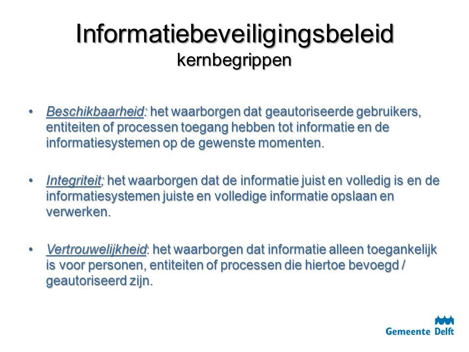Informatiebeveiligingsbeleid privacy Nieuwe europese verordening (concept): Privacy functionarisPrivacy functionaris Procedure Data lekkenProcedure Data lekken Toegang tot eigen persoonsgegevensToegang tot eigen persoonsgegevens Correctie op eigen persoonsgegevensCorrectie op eigen persoonsgegevens Privacy Impact Assessment (PIA)Privacy Impact Assessment (PIA) Er komt een apart stuk over de implementatie Europese verordening Governance lijkt erg op die van Informatiebeveiliging, daarom onderzoek naar mogelijke combinatie