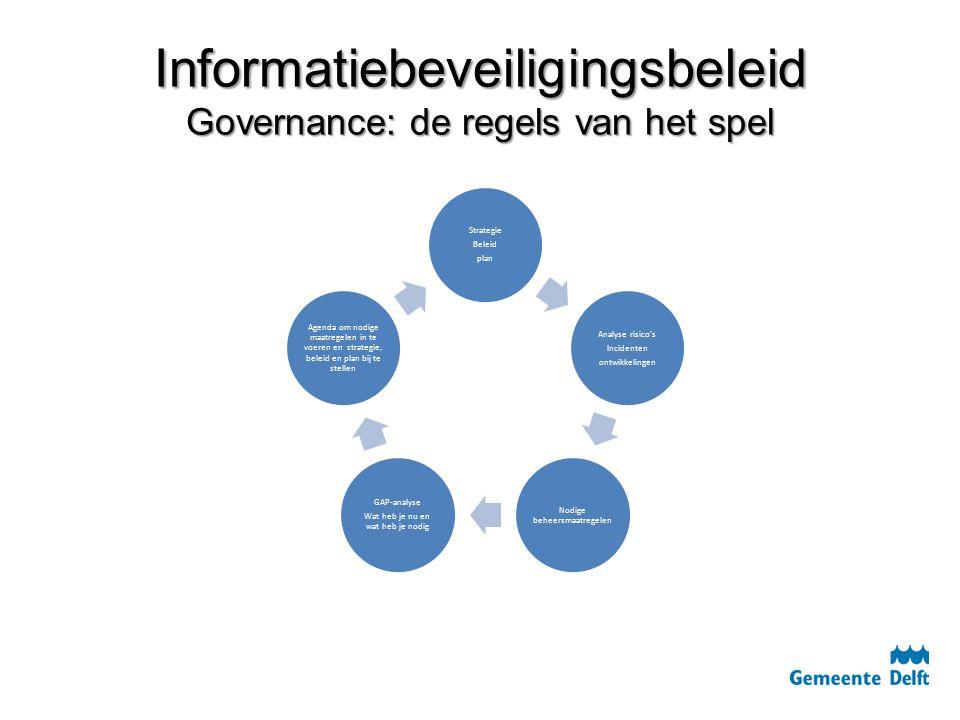 Informatiebeveiligingsbeleid Governance: de regels van het spel Strategie Beleid plan Analyse risico's Incidenten ontwikkelingen Nodige beheersmaatregelen GAP-analyse Wat heb je nu en wat heb je nodig Agenda om nodige maatregelen in te voeren en strategie, beleid en plan bij te stellen