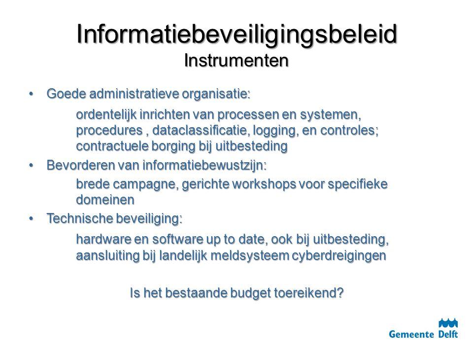 Informatiebeveiligingsbeleid governance: de toezichthouders Informatie manager Security officer EDP auditor