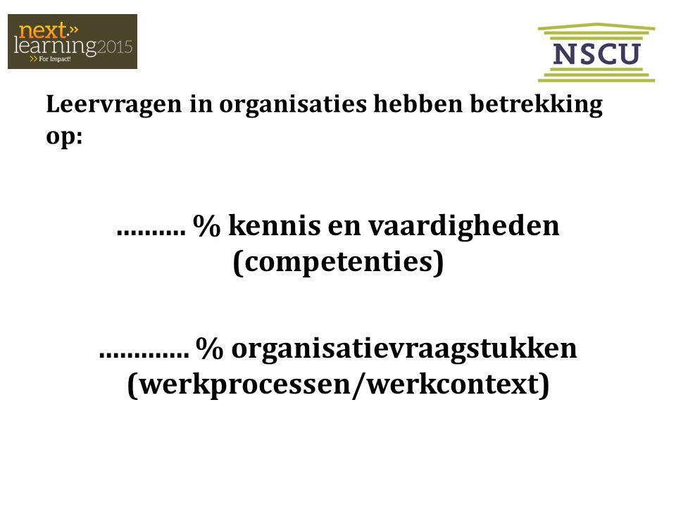 Leervragen in organisaties hebben betrekking op:..........