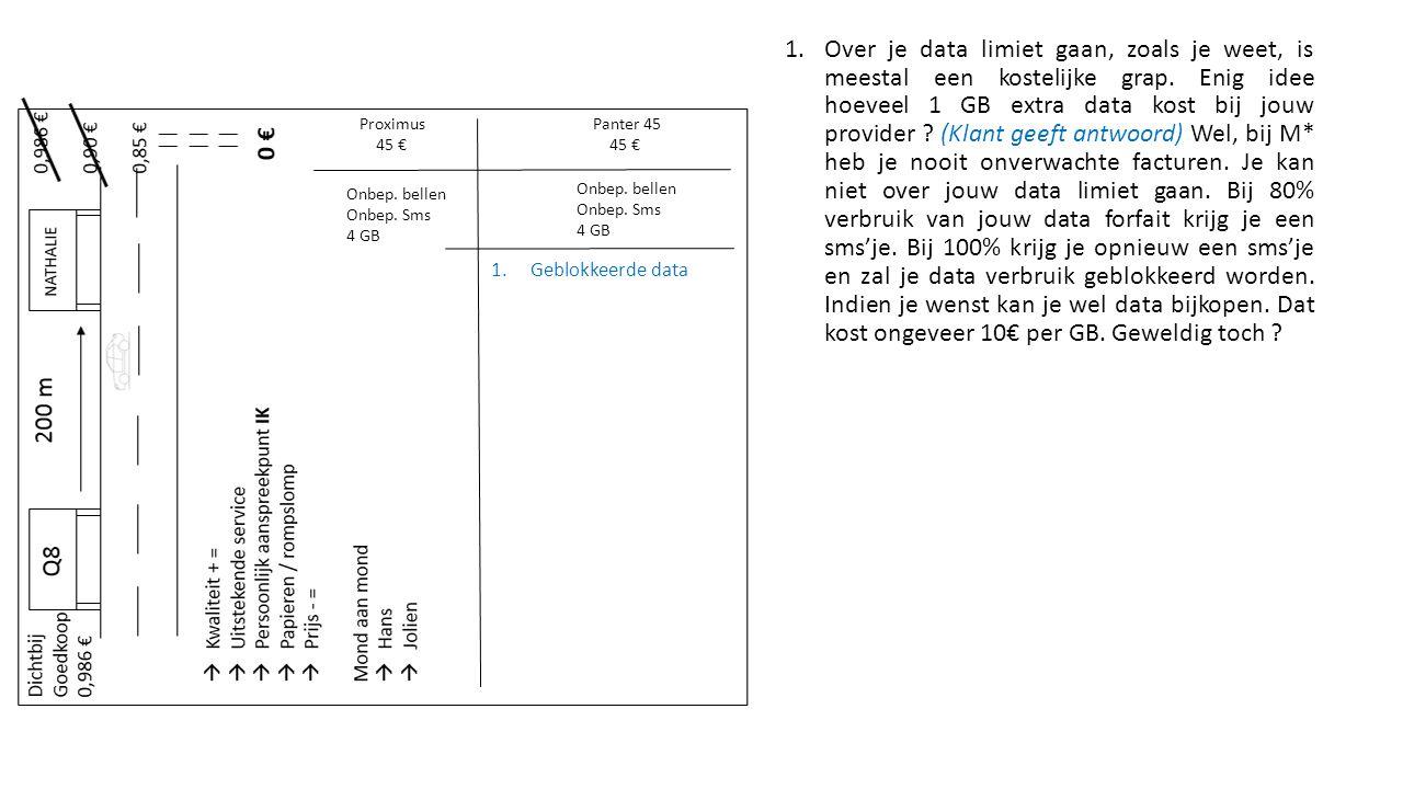 1.Over je data limiet gaan, zoals je weet, is meestal een kostelijke grap.