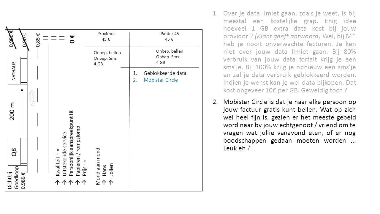 1.Over je data limiet gaan, zoals je weet, is bij meestal een kostelijke grap.
