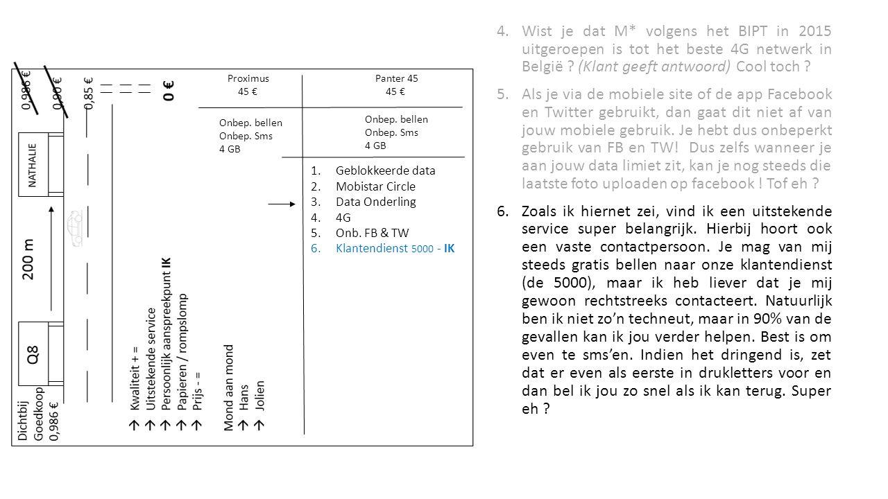 4.Wist je dat M* volgens het BIPT in 2015 uitgeroepen is tot het beste 4G netwerk in België .