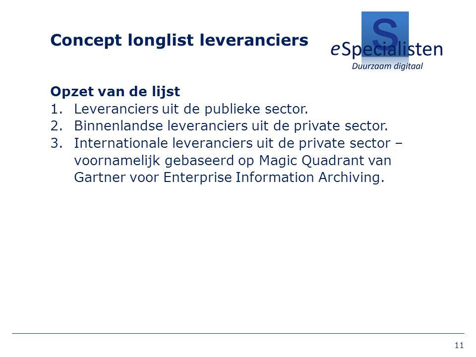 Concept longlist leveranciers Opzet van de lijst 1.Leveranciers uit de publieke sector.