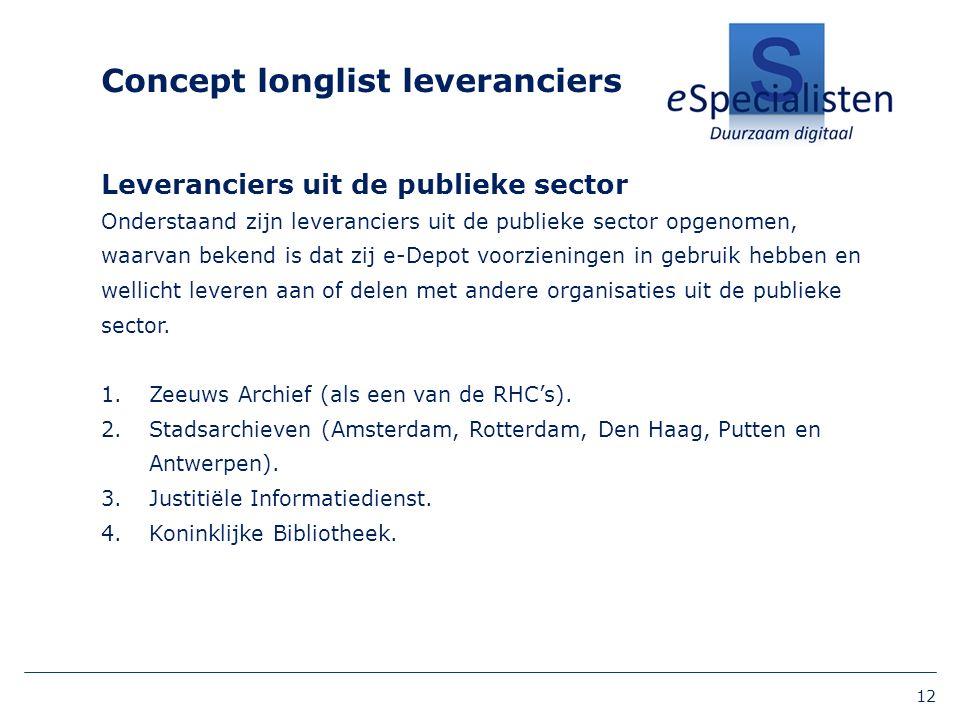 Concept longlist leveranciers Leveranciers uit de publieke sector Onderstaand zijn leveranciers uit de publieke sector opgenomen, waarvan bekend is dat zij e-Depot voorzieningen in gebruik hebben en wellicht leveren aan of delen met andere organisaties uit de publieke sector.