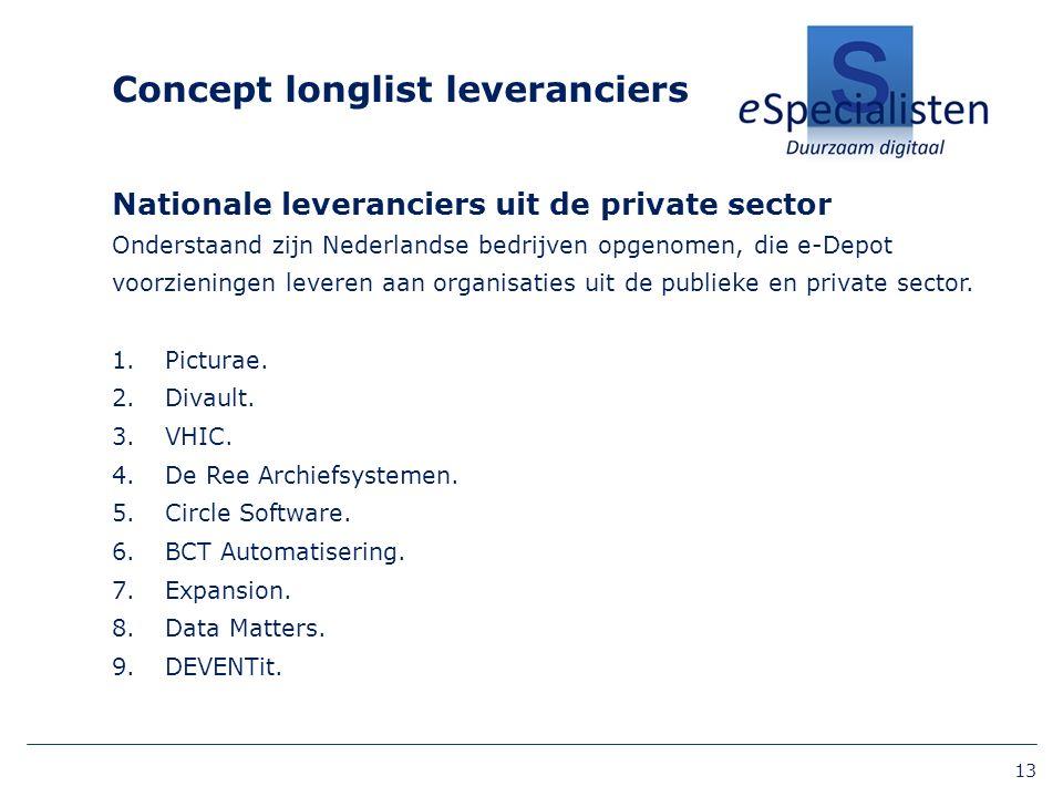 Concept longlist leveranciers Nationale leveranciers uit de private sector Onderstaand zijn Nederlandse bedrijven opgenomen, die e-Depot voorzieningen leveren aan organisaties uit de publieke en private sector.