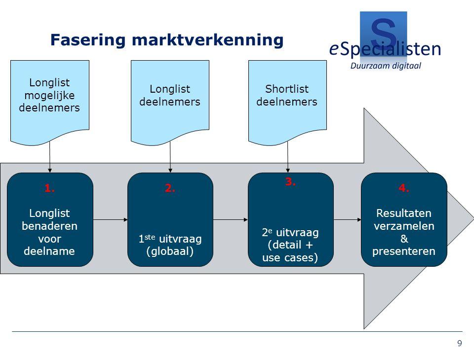 Fasering marktverkenning 9 2. 1 ste uitvraag (globaal) 3.