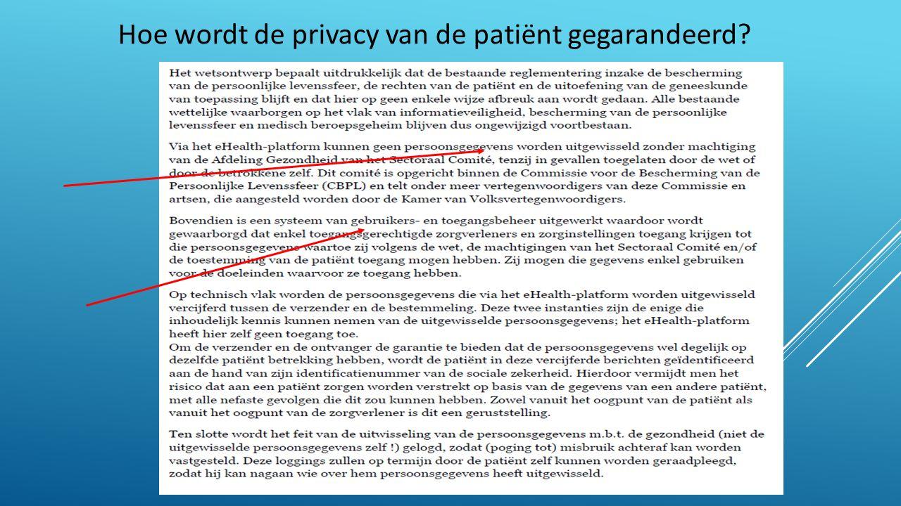 Hoe wordt de privacy van de patiënt gegarandeerd