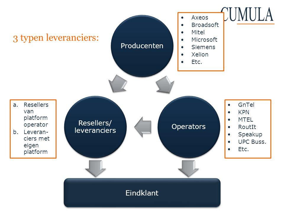3 typen leveranciers: ProducentenOperators Resellers/ leveranciers Eindklant Axeos Broadsoft Mitel Microsoft Siemens Xelion Etc. a.Resellers van platf