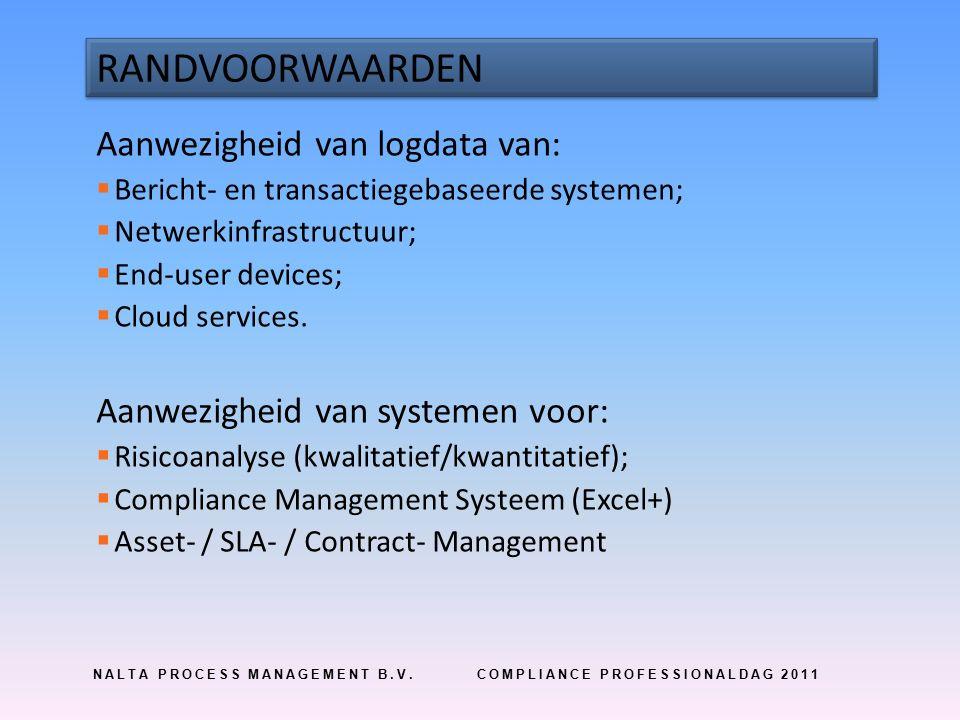 NALTA PROCESS MANAGEMENT B.V.COMPLIANCE PROFESSIONALDAG 2011 RANDVOORWAARDEN Aanwezigheid van logdata van:  Bericht- en transactiegebaseerde systemen;  Netwerkinfrastructuur;  End-user devices;  Cloud services.