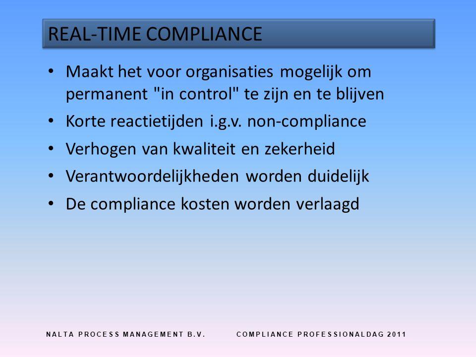 NALTA PROCESS MANAGEMENT B.V.COMPLIANCE PROFESSIONALDAG 2011 REAL-TIME COMPLIANCE Maakt het voor organisaties mogelijk om permanent in control te zijn en te blijven Korte reactietijden i.g.v.