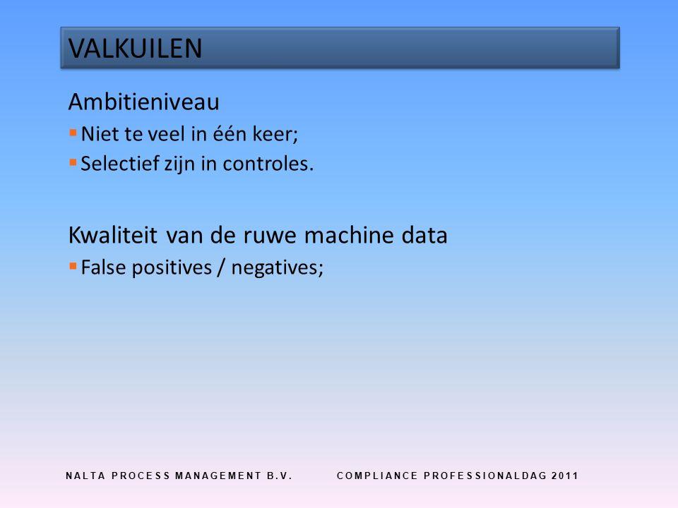 NALTA PROCESS MANAGEMENT B.V.COMPLIANCE PROFESSIONALDAG 2011 VALKUILEN Ambitieniveau  Niet te veel in één keer;  Selectief zijn in controles.