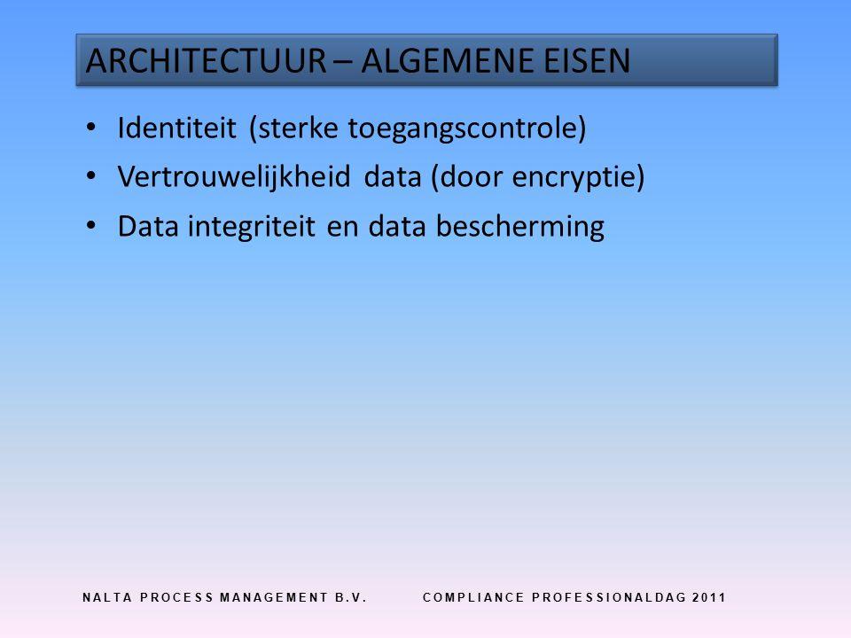 NALTA PROCESS MANAGEMENT B.V.COMPLIANCE PROFESSIONALDAG 2011 ARCHITECTUUR – ALGEMENE EISEN Identiteit (sterke toegangscontrole) Vertrouwelijkheid data (door encryptie) Data integriteit en data bescherming