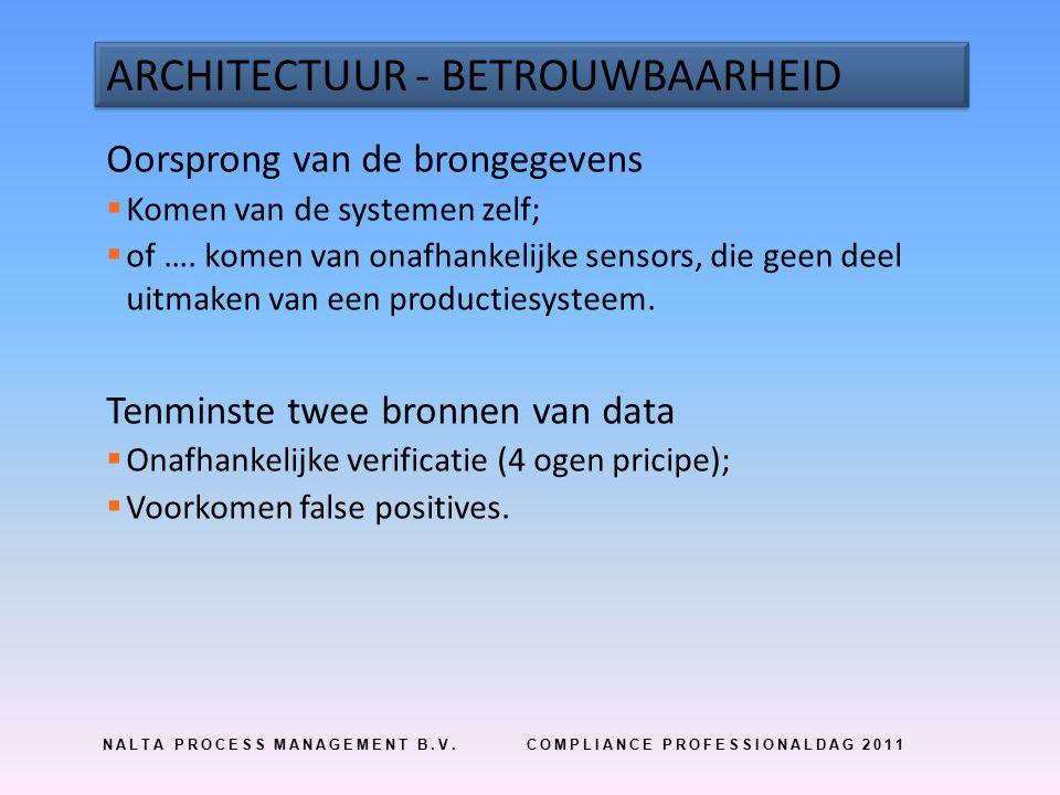 NALTA PROCESS MANAGEMENT B.V.COMPLIANCE PROFESSIONALDAG 2011 ARCHITECTUUR - BETROUWBAARHEID Oorsprong van de brongegevens  Komen van de systemen zelf;  of ….