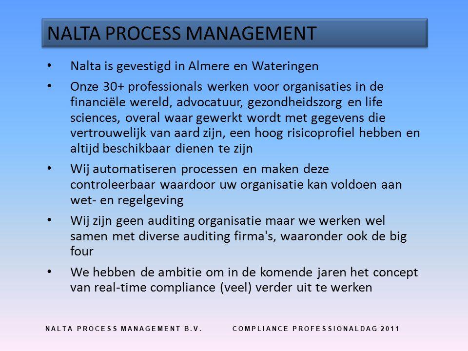 NALTA PROCESS MANAGEMENT B.V.COMPLIANCE PROFESSIONALDAG 2011 NALTA PROCESS MANAGEMENT Nalta is gevestigd in Almere en Wateringen Onze 30+ professionals werken voor organisaties in de financiële wereld, advocatuur, gezondheidszorg en life sciences, overal waar gewerkt wordt met gegevens die vertrouwelijk van aard zijn, een hoog risicoprofiel hebben en altijd beschikbaar dienen te zijn Wij automatiseren processen en maken deze controleerbaar waardoor uw organisatie kan voldoen aan wet- en regelgeving Wij zijn geen auditing organisatie maar we werken wel samen met diverse auditing firma s, waaronder ook de big four We hebben de ambitie om in de komende jaren het concept van real-time compliance (veel) verder uit te werken