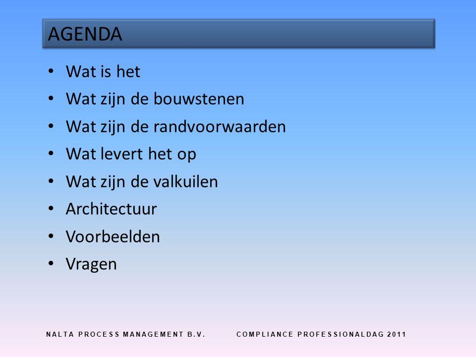 NALTA PROCESS MANAGEMENT B.V.COMPLIANCE PROFESSIONALDAG 2011 BOUWSTENEN