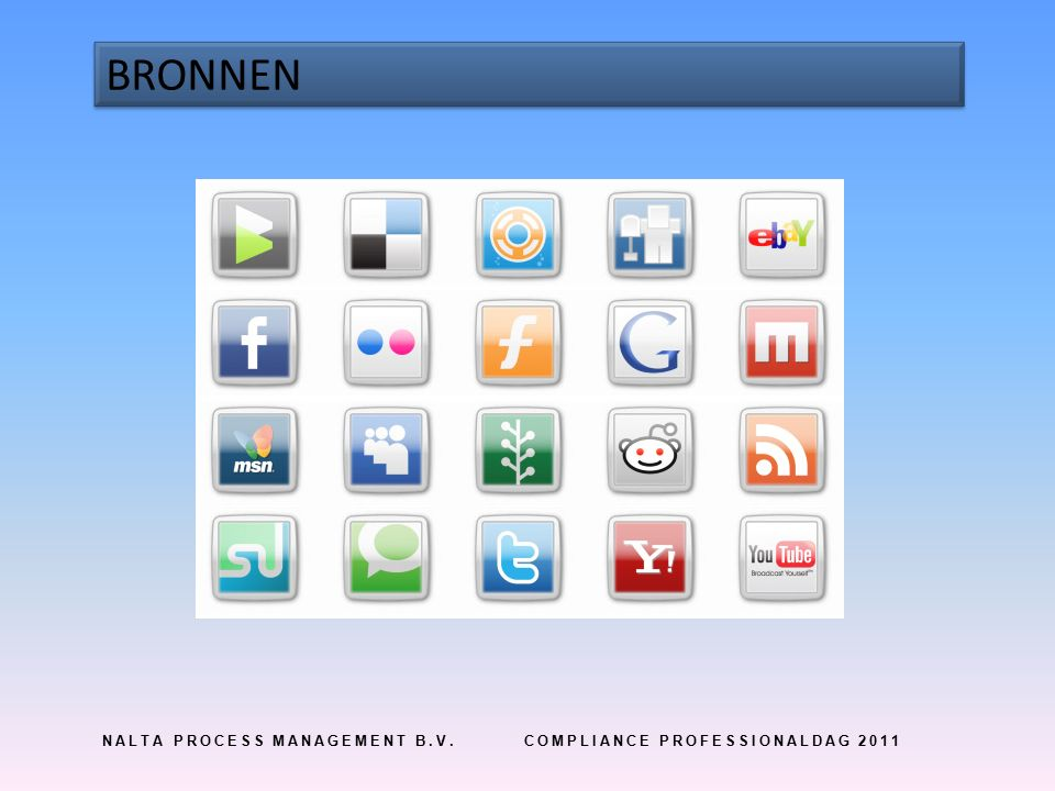 NALTA PROCESS MANAGEMENT B.V.COMPLIANCE PROFESSIONALDAG 2011 BRONNEN
