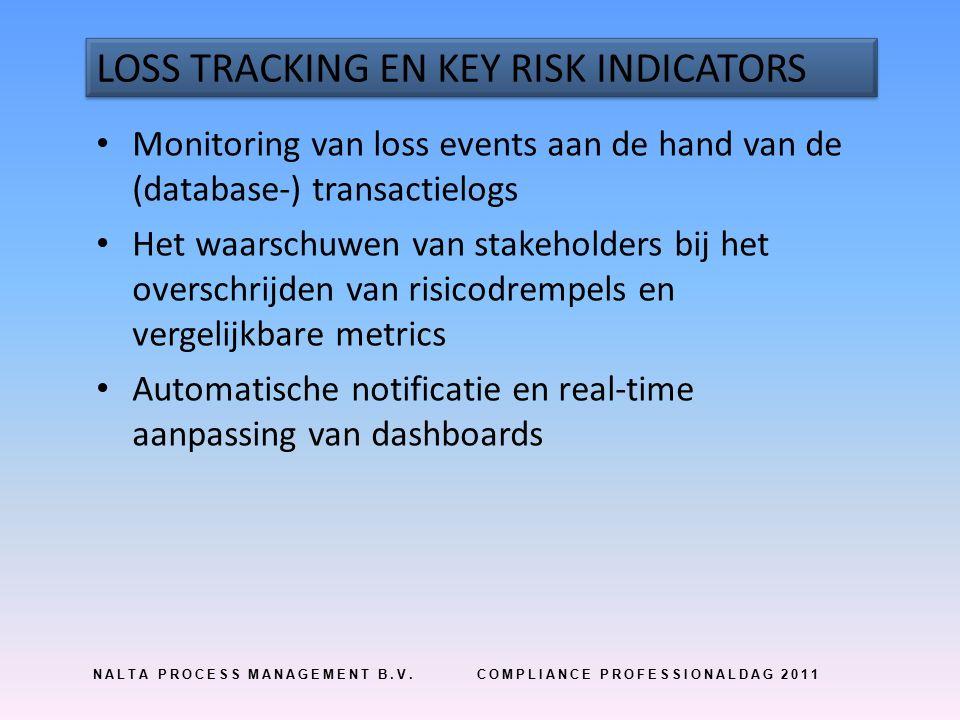 NALTA PROCESS MANAGEMENT B.V.COMPLIANCE PROFESSIONALDAG 2011 LOSS TRACKING EN KEY RISK INDICATORS Monitoring van loss events aan de hand van de (database-) transactielogs Het waarschuwen van stakeholders bij het overschrijden van risicodrempels en vergelijkbare metrics Automatische notificatie en real-time aanpassing van dashboards