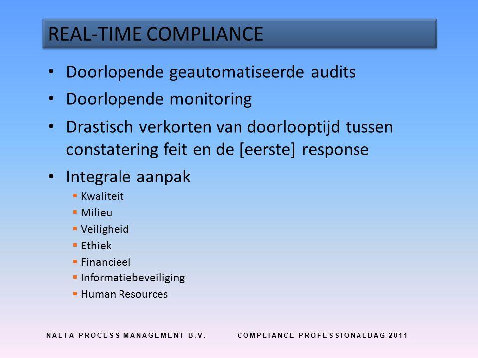 NALTA PROCESS MANAGEMENT B.V.COMPLIANCE PROFESSIONALDAG 2011 DATA VOLUME