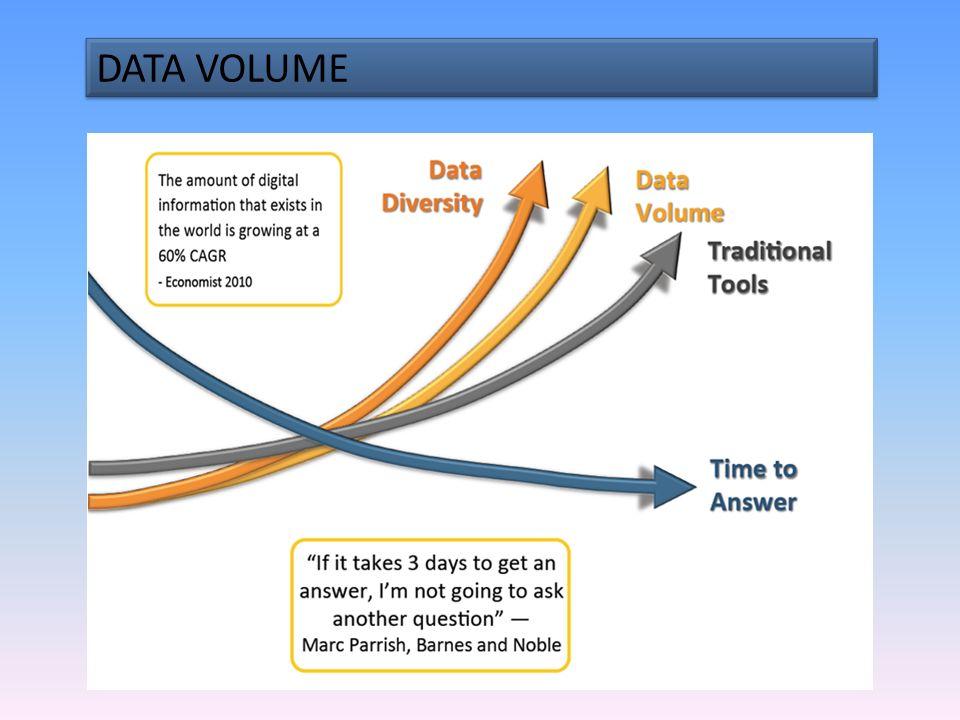 NALTA PROCESS MANAGEMENT B.V.COMPLIANCE PROFESSIONALDAG 2011 COMPLEXITEIT Productiesystemen Data warehouse Rapportages